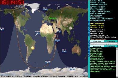 2D pohľad na Zem so satelitmi.