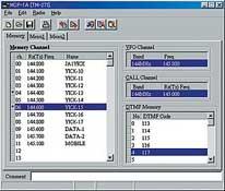 Program MCP1A