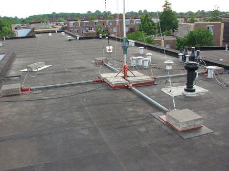 Stožiar na plochej streche