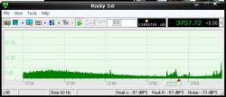 Spektrum SDR Rocky