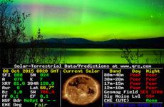 Geomagnetická búrka 6. – 8. 10. 2015