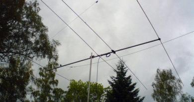 Yagi 10m anténa