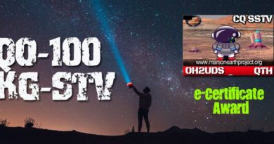 Mars on Earth Project podujatie na QO-100