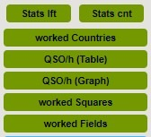 Nastavenia štatistík Log Analyzer